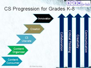 CS Roadmap
